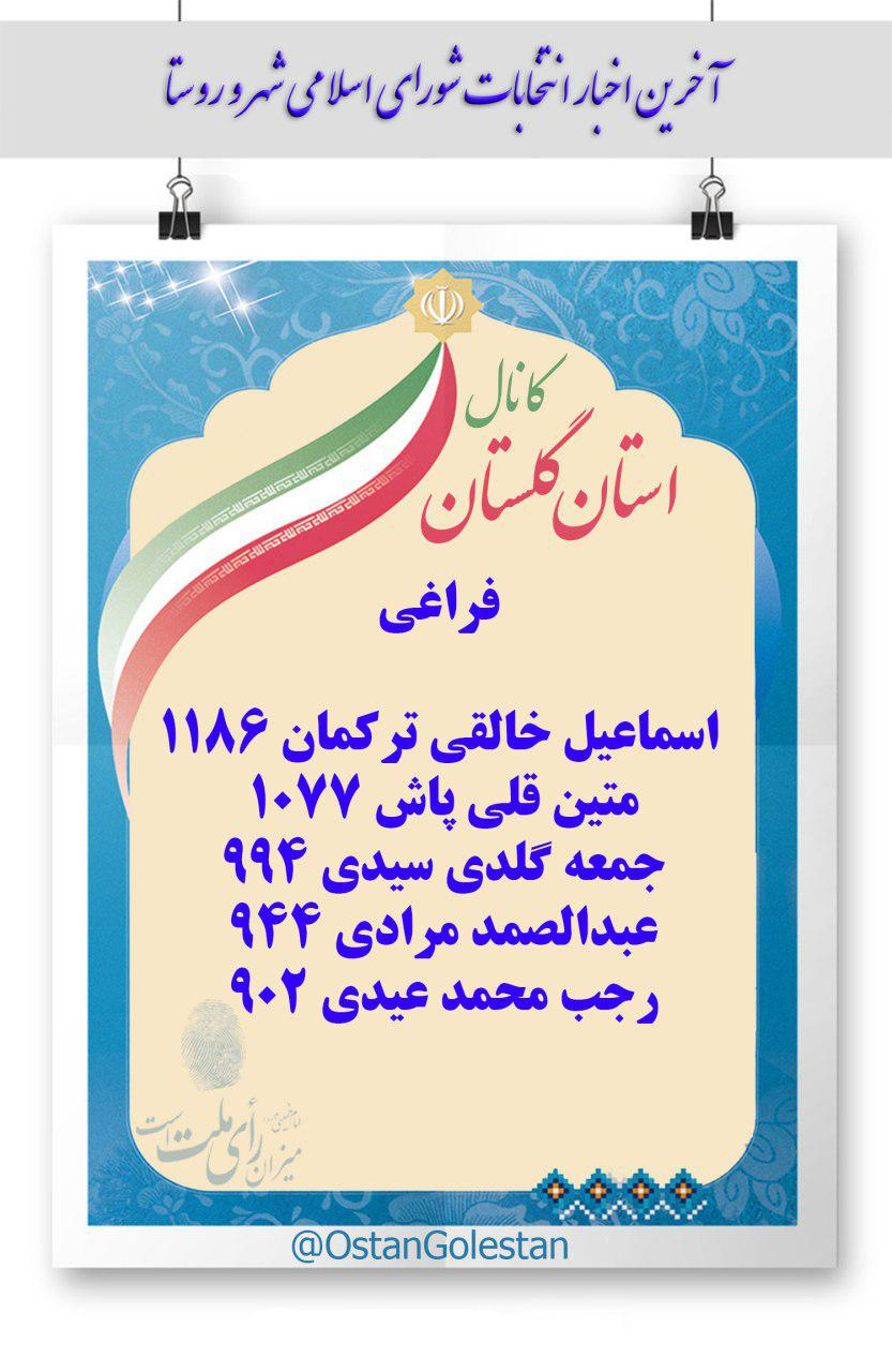 انتخابات96 فراغی