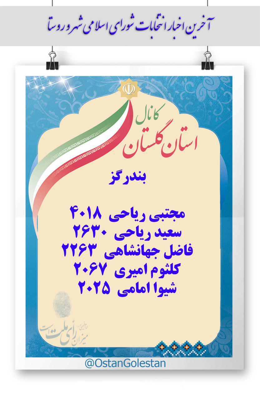 شورای شهر بندرگز