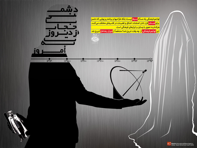 تهاجم فرهنگی (4)