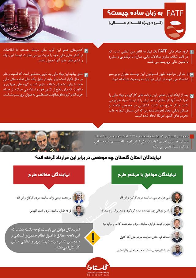 Infoghraphic_FATF_Golestan_s