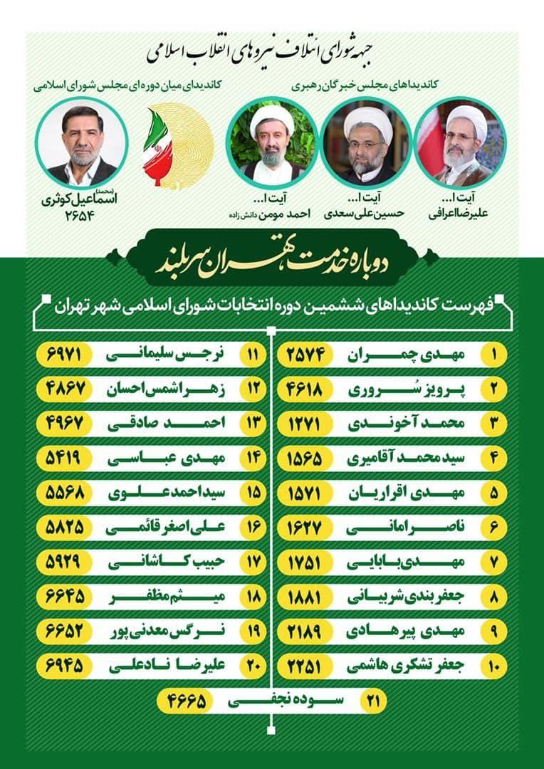 1623614644-ائتلاف-نیروهای-انقلاب-اسلامی-شورای--شهر-تهران-(2)