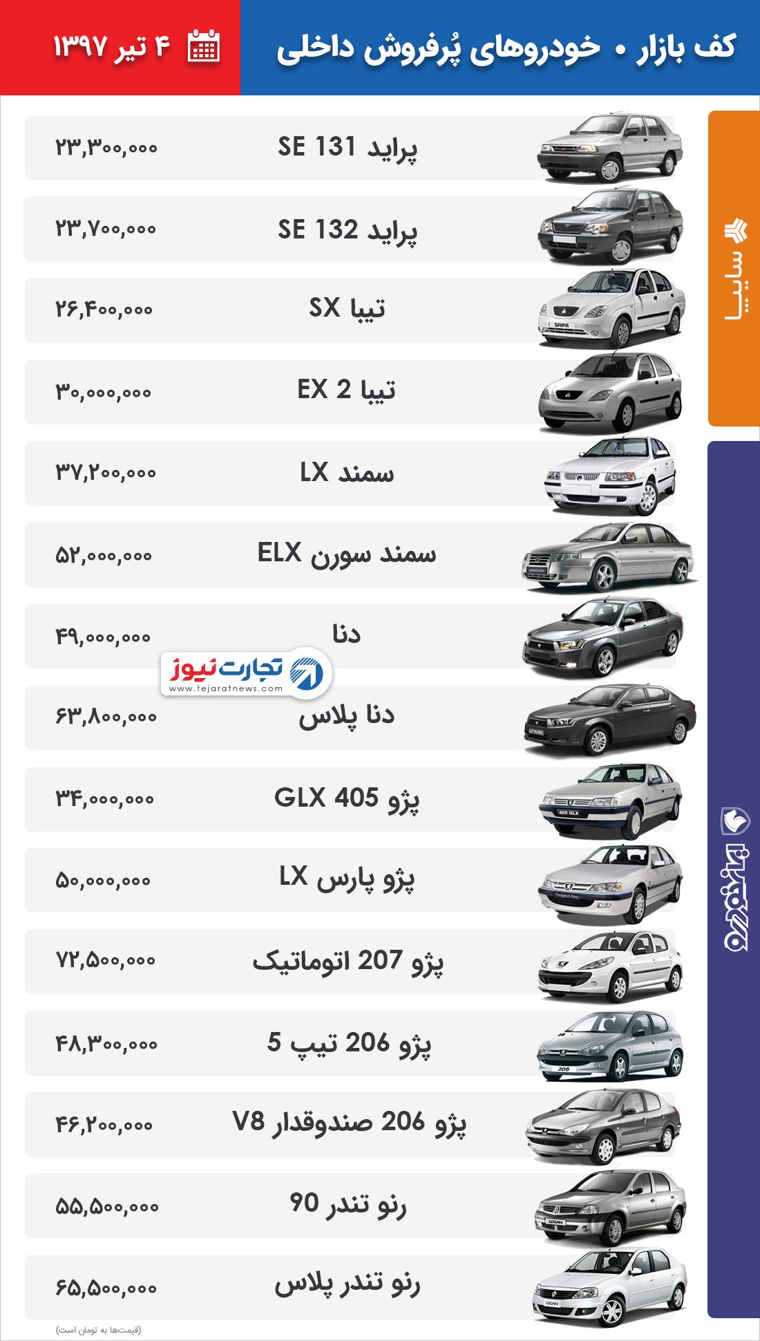 خودرو-داخلی-۴-تیر-۹۷