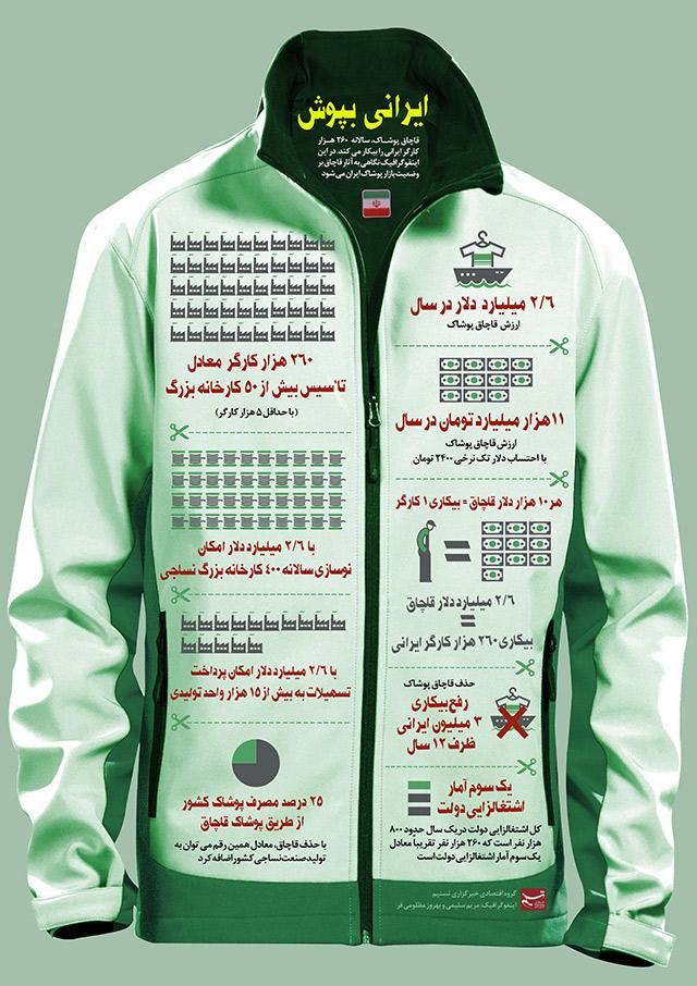 info_poshak_irani_s