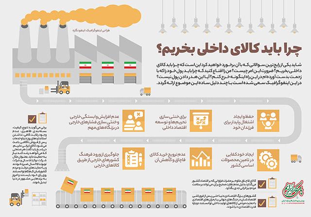 kharid-Irani_m