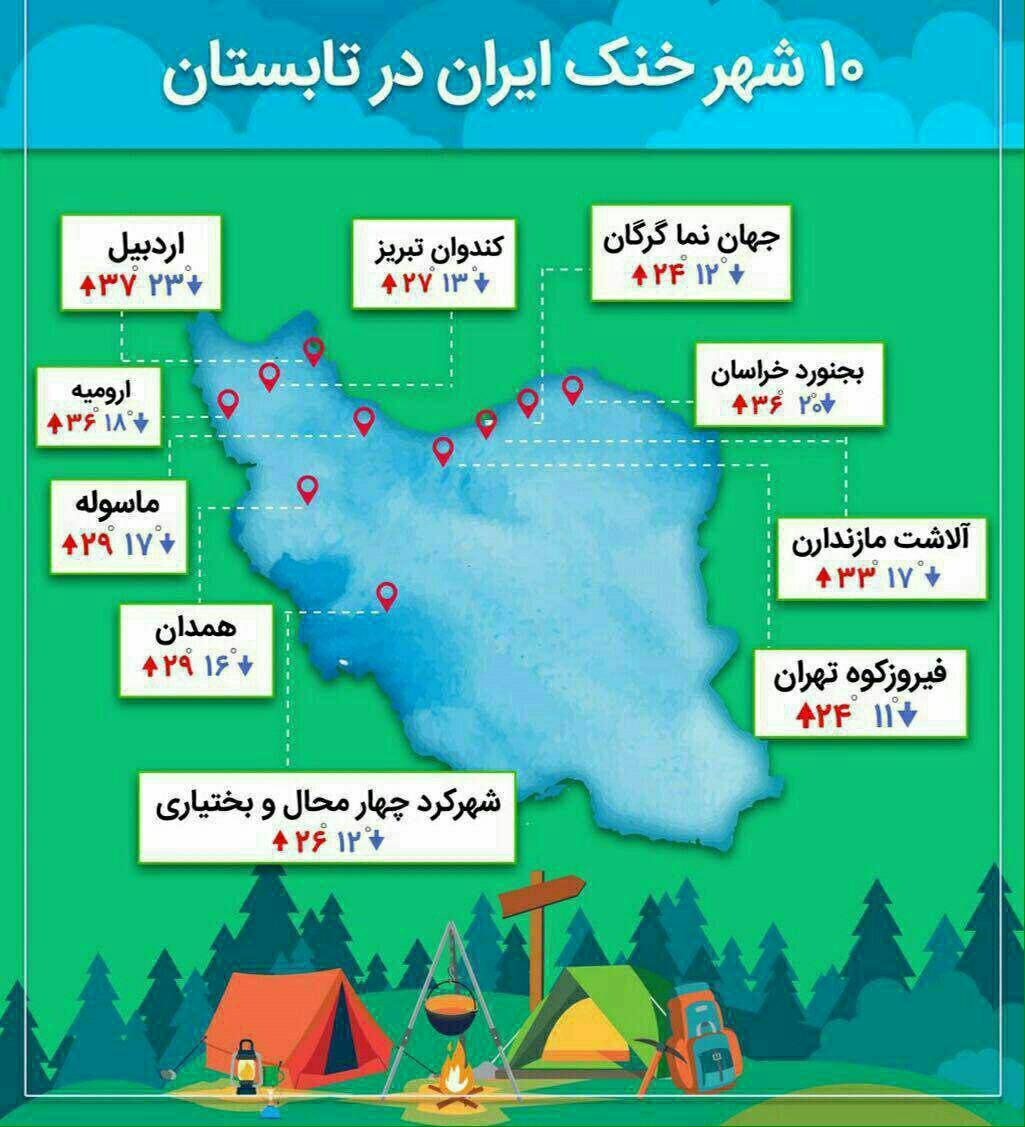 خنک ترین شهرهای ایران