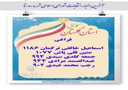 نتایج نهایی انتخابات شورای شهر فراغی