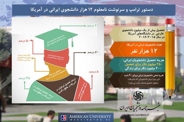 هرچیزی که باید از دانشجویان ایرانی در آمریکا بدانید