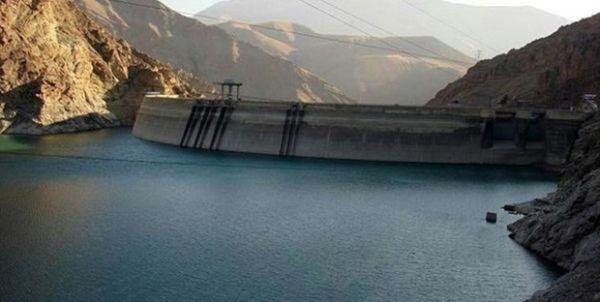 مروری بر منابع آب تجدیدپذیر استان گلستان