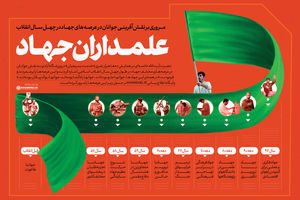 اطلاع نگاشت / علمداران جهاد
