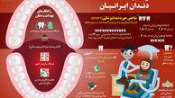 وضعیت سلامت دندان ایرانیان