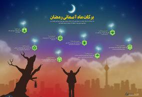 اینفوگرافی/ ماه آسمانی رمضان