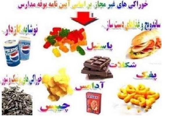 فروش غذاهای فستفودی در یکی از ادارات آموزش و پرورش شرق گلستان + سند