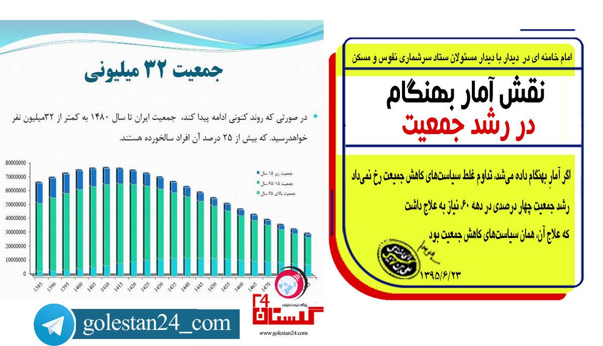 سرشماری نفوس و مسکن (3)