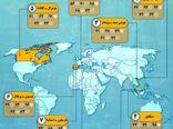 این کشورها امنیت شغلی را تضمین میکنند + اینفوگرافی